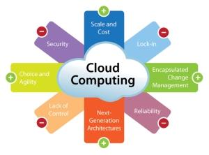 cloud_computing.jpg
