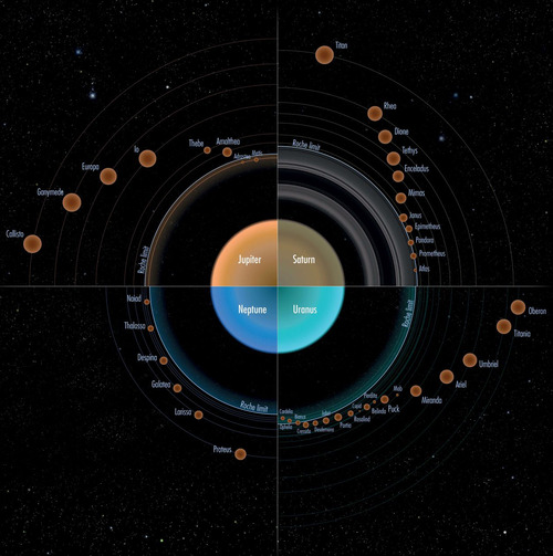 outer space planets solar system-#21
